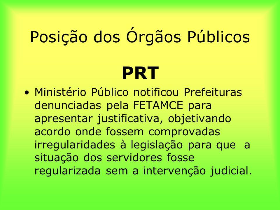 Posição dos Órgãos Públicos