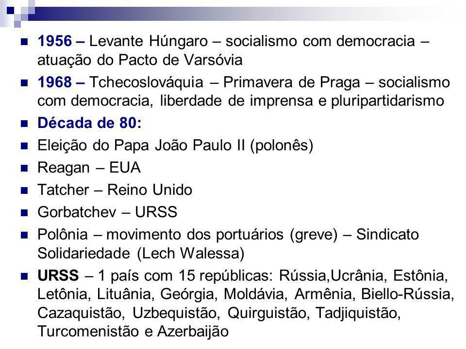 1956 – Levante Húngaro – socialismo com democracia – atuação do Pacto de Varsóvia