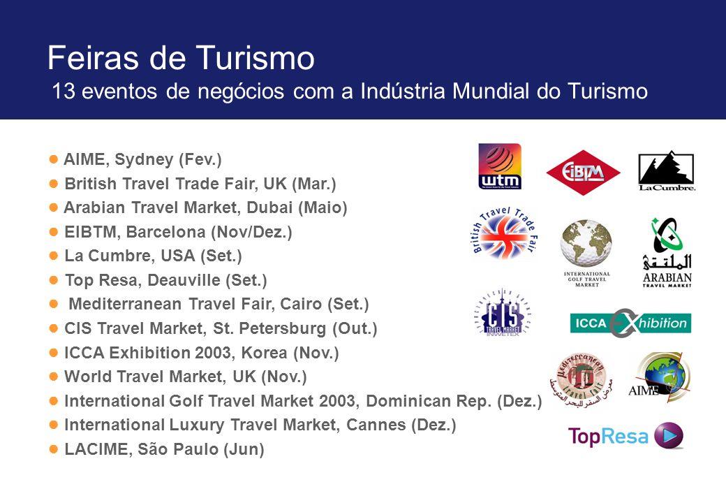 Feiras de Turismo 13 eventos de negócios com a Indústria Mundial do Turismo