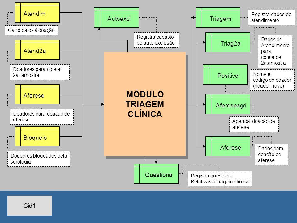 MÓDULO TRIAGEM CLÍNICA