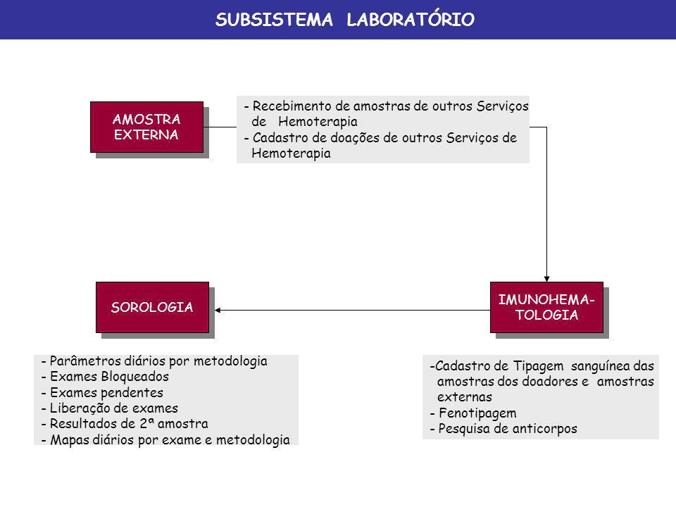 SUBSISTEMA LABORATÓRIO