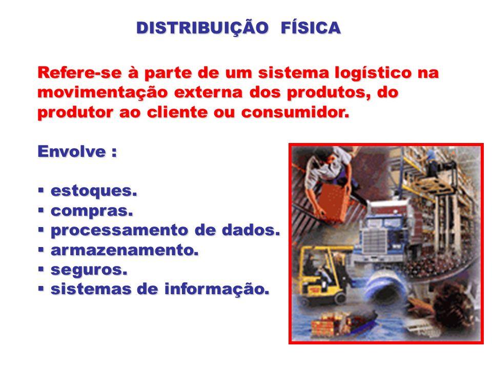 DISTRIBUIÇÃO FÍSICA Refere-se à parte de um sistema logístico na. movimentação externa dos produtos, do.