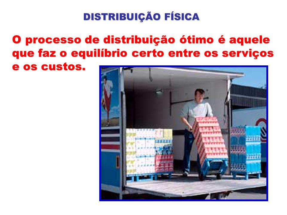 O processo de distribuição ótimo é aquele