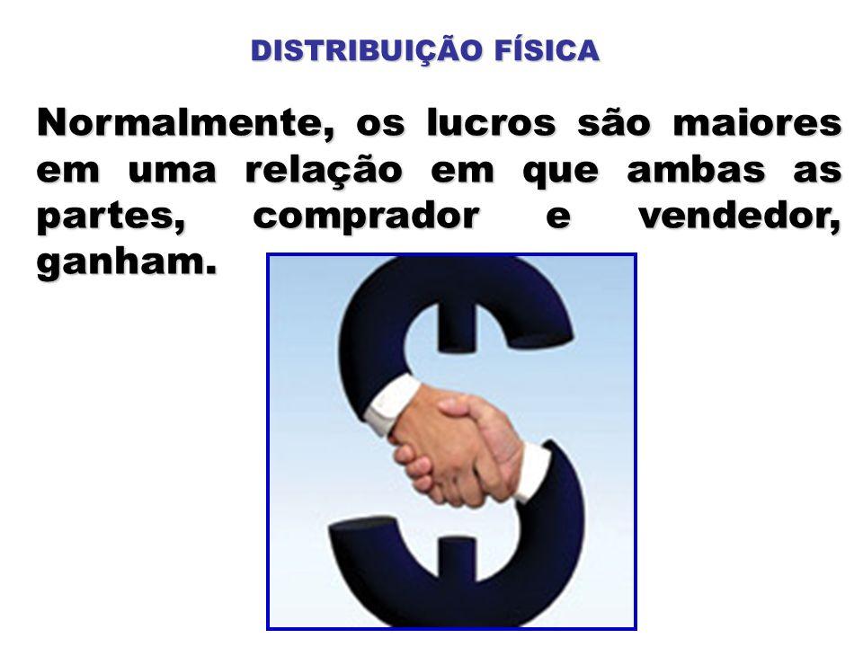 DISTRIBUIÇÃO FÍSICA Normalmente, os lucros são maiores em uma relação em que ambas as partes, comprador e vendedor, ganham.