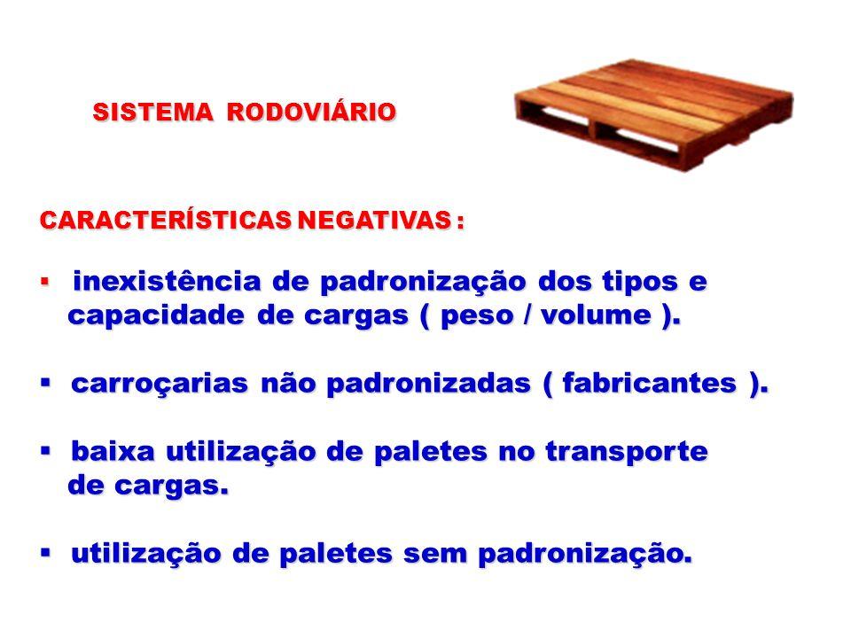 capacidade de cargas ( peso / volume ).