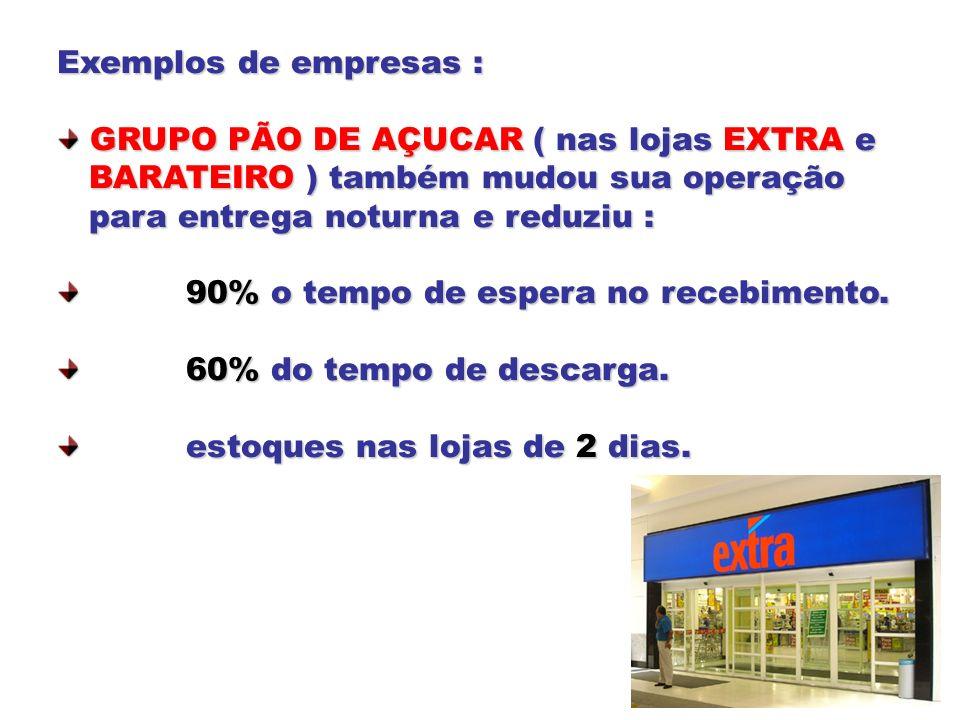 Exemplos de empresas : GRUPO PÃO DE AÇUCAR ( nas lojas EXTRA e. BARATEIRO ) também mudou sua operação.