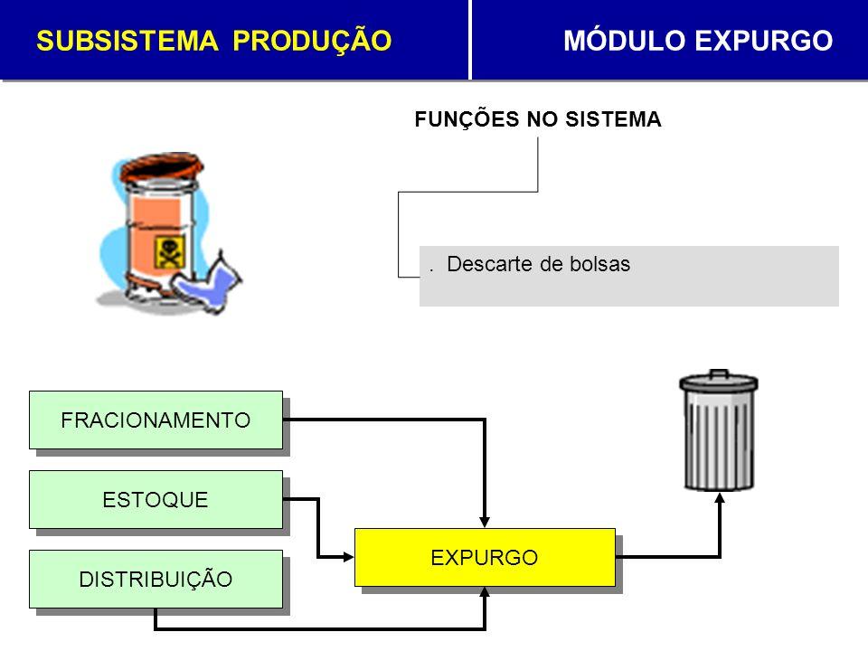 SUBSISTEMA PRODUÇÃO MÓDULO EXPURGO