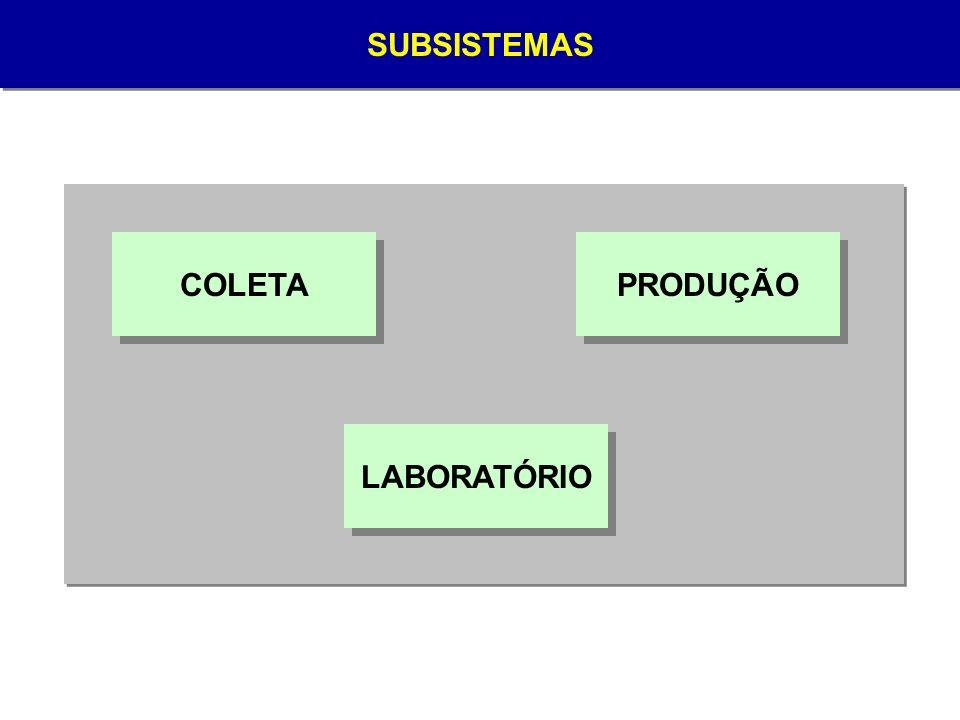SUBSISTEMAS COLETA PRODUÇÃO LABORATÓRIO