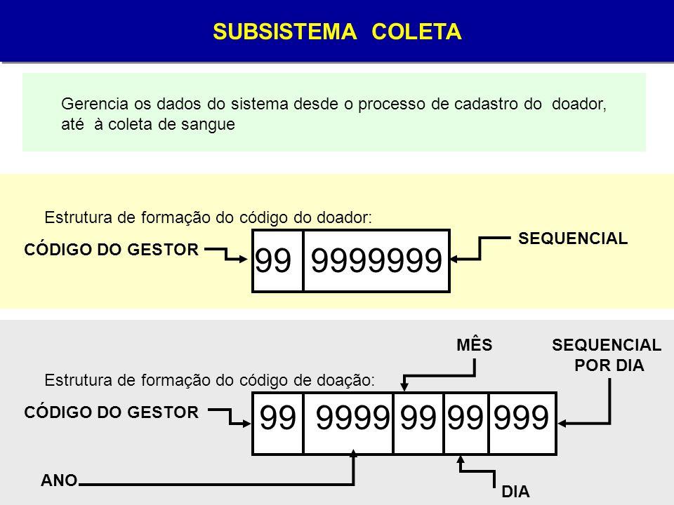 SUBSISTEMA COLETA Gerencia os dados do sistema desde o processo de cadastro do doador, até à coleta de sangue.