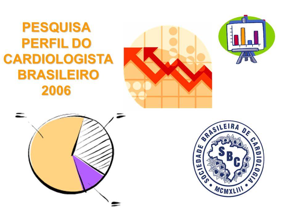 PESQUISA PERFIL DO CARDIOLOGISTA BRASILEIRO 2006