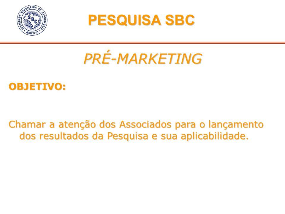 PESQUISA SBC PRÉ-MARKETING OBJETIVO: