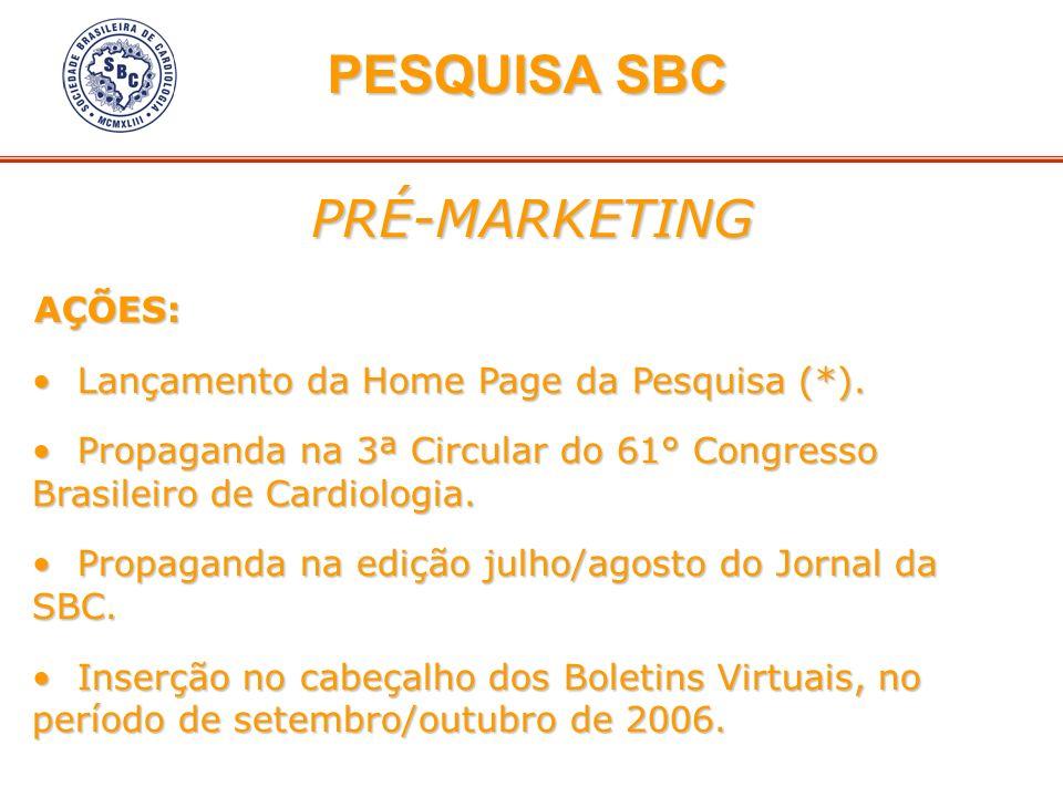 PESQUISA SBC PRÉ-MARKETING AÇÕES: