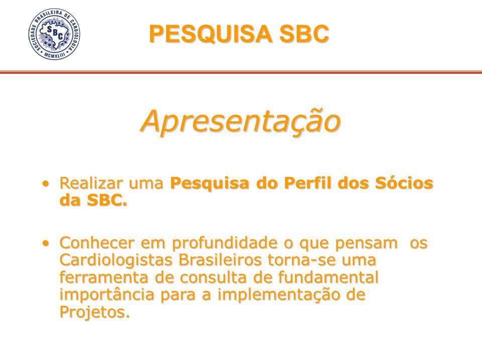 Apresentação PESQUISA SBC