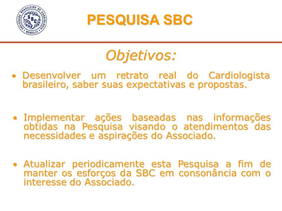 PESQUISA SBC Objetivos: