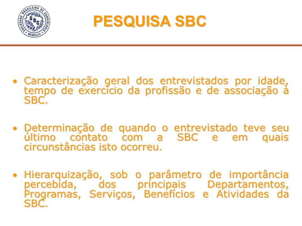 PESQUISA SBC Caracterização geral dos entrevistados por idade, tempo de exercício da profissão e de associação à SBC.