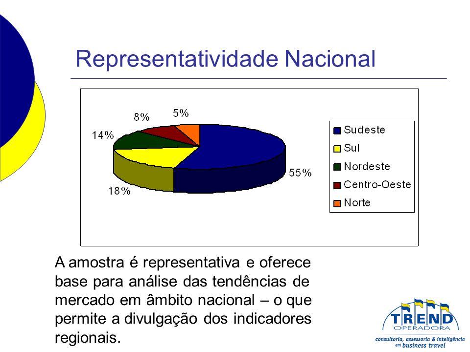 Representatividade Nacional
