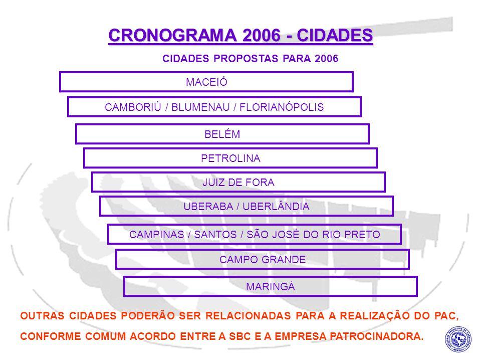 CIDADES PROPOSTAS PARA 2006