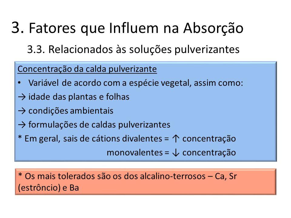 3. Fatores que Influem na Absorção