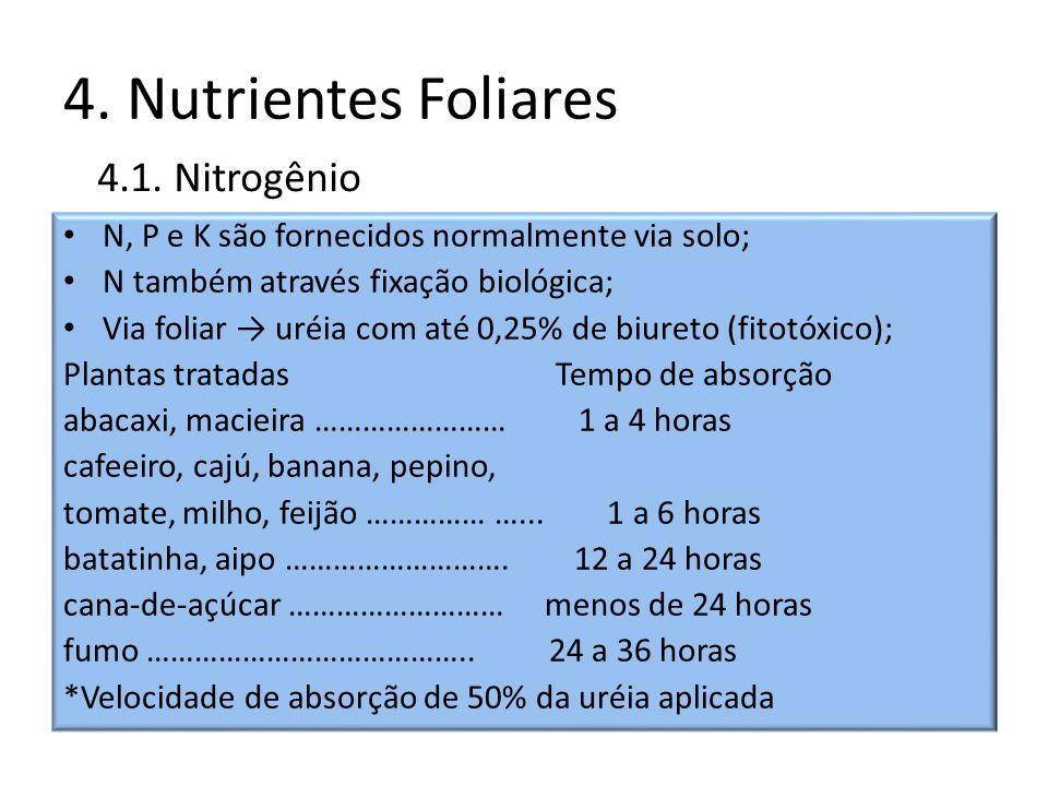 4. Nutrientes Foliares 4.1. Nitrogênio