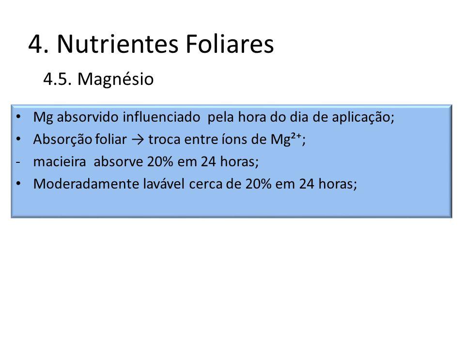 4. Nutrientes Foliares 4.5. Magnésio