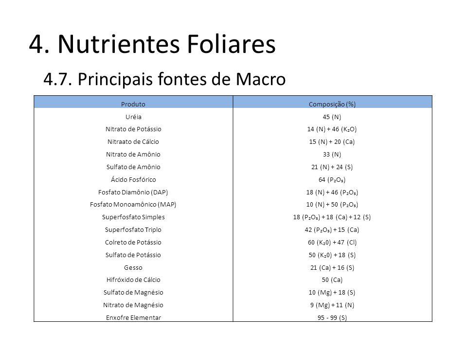 4. Nutrientes Foliares 4.7. Principais fontes de Macro Produto