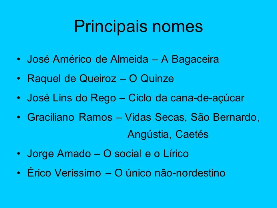 Principais nomes José Américo de Almeida – A Bagaceira