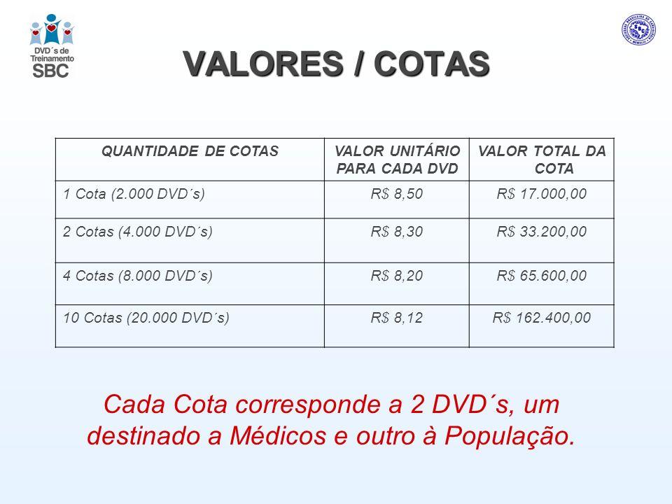 VALORES / COTAS QUANTIDADE DE COTAS. VALOR UNITÁRIO. PARA CADA DVD. VALOR TOTAL DA COTA. 1 Cota (2.000 DVD´s)