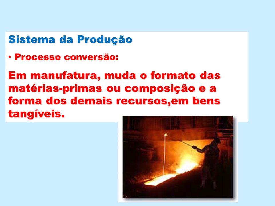 Sistema da Produção Processo conversão: