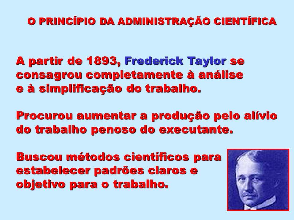 A partir de 1893, Frederick Taylor se