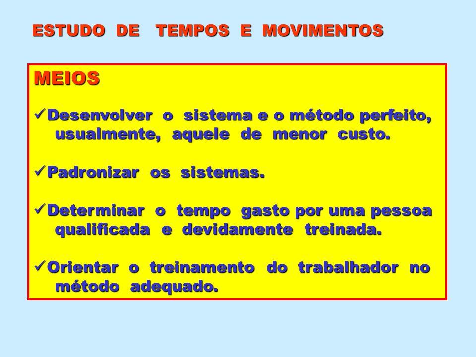 MEIOS ESTUDO DE TEMPOS E MOVIMENTOS