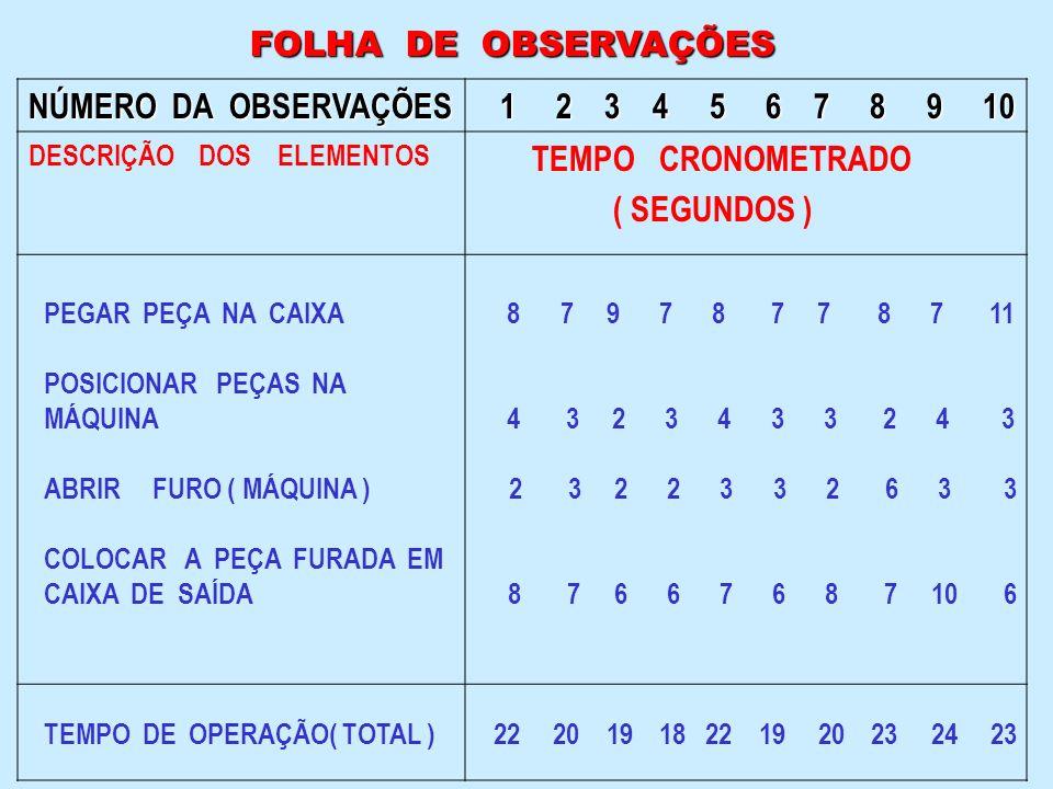 FOLHA DE OBSERVAÇÕES NÚMERO DA OBSERVAÇÕES 1 2 3 4 5 6 7 8 9 10