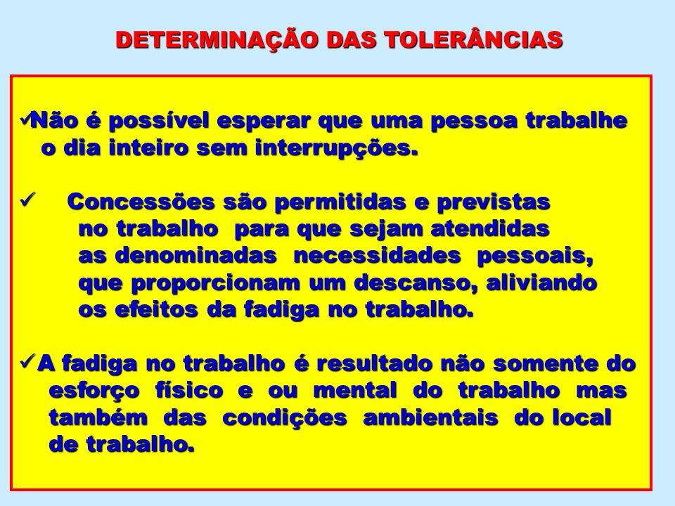 DETERMINAÇÃO DAS TOLERÂNCIAS