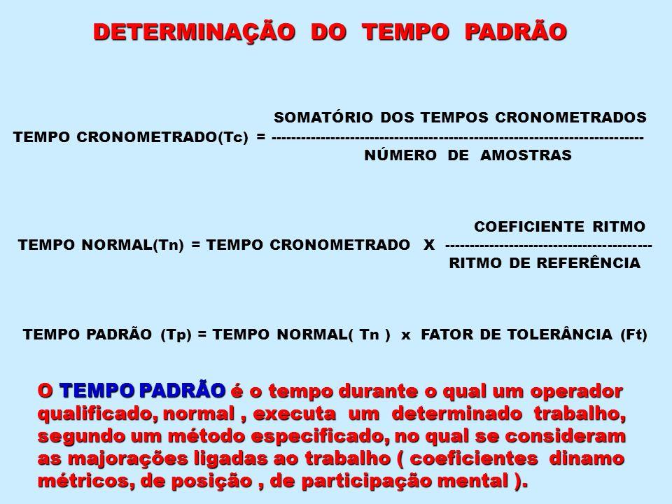 DETERMINAÇÃO DO TEMPO PADRÃO