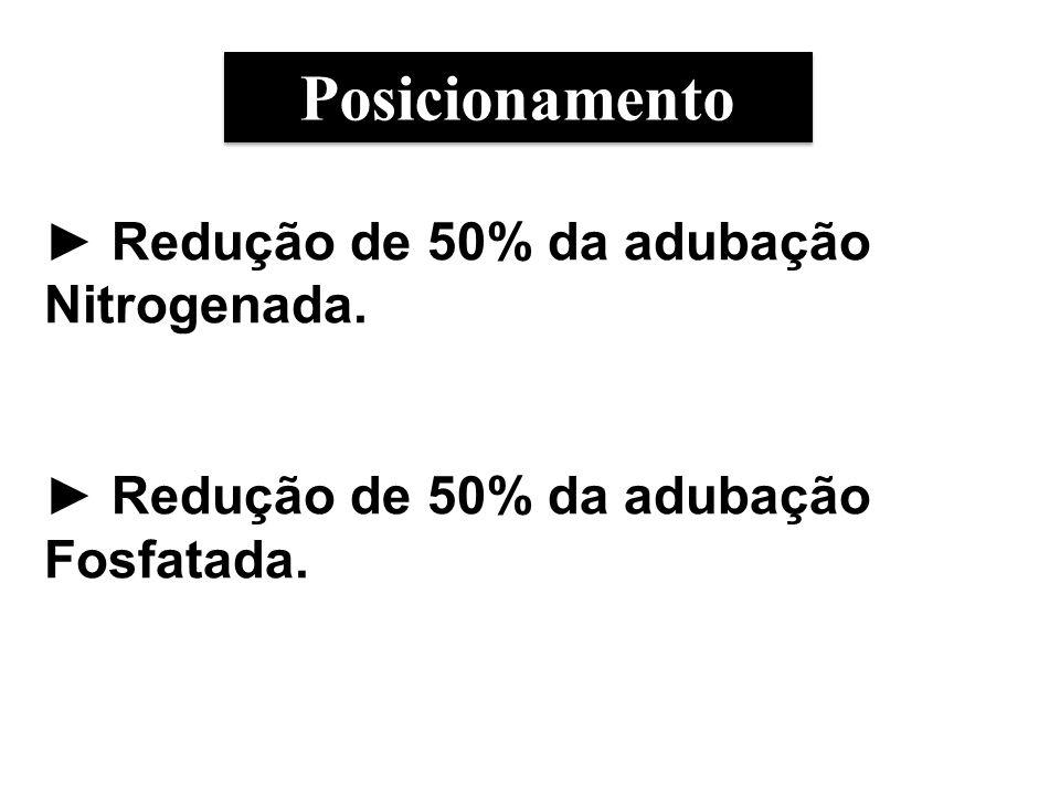 Posicionamento Redução de 50% da adubação Nitrogenada.