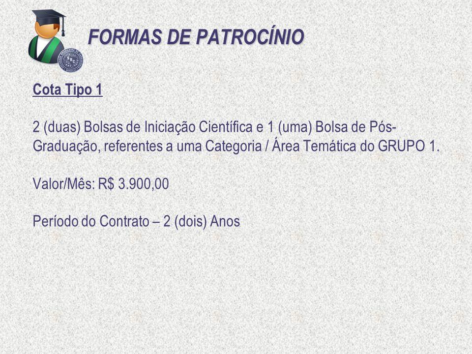 FORMAS DE PATROCÍNIO Cota Tipo 1