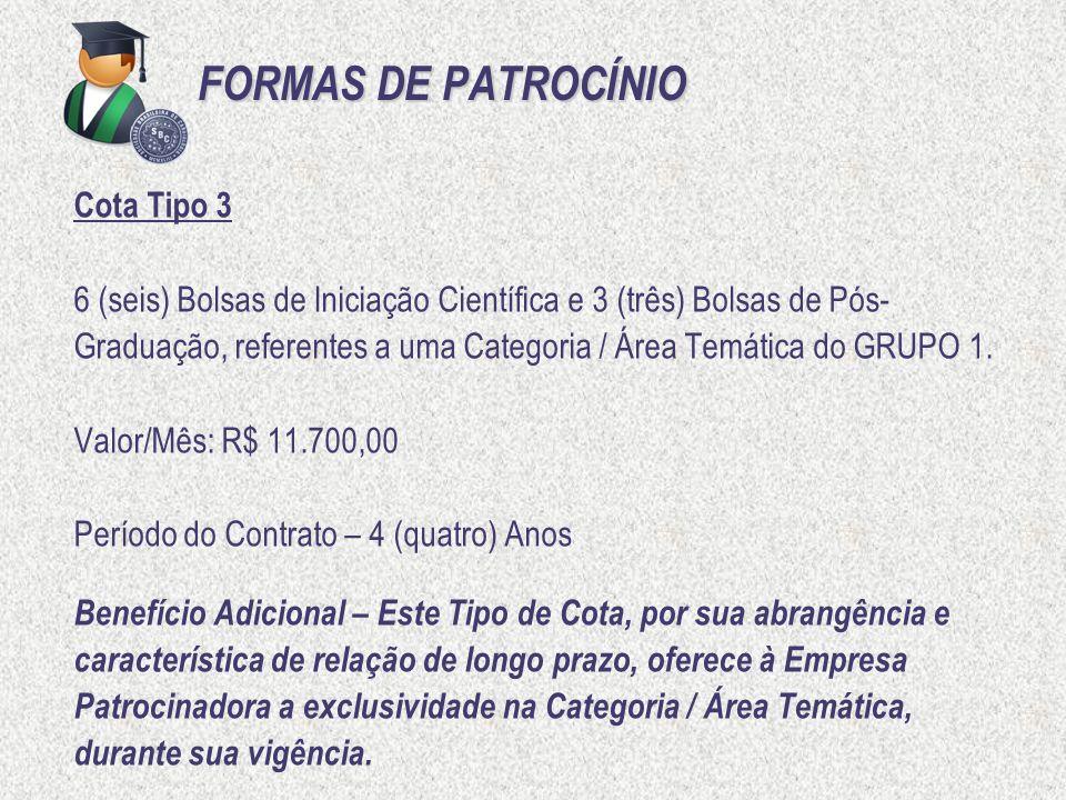 FORMAS DE PATROCÍNIO Cota Tipo 3