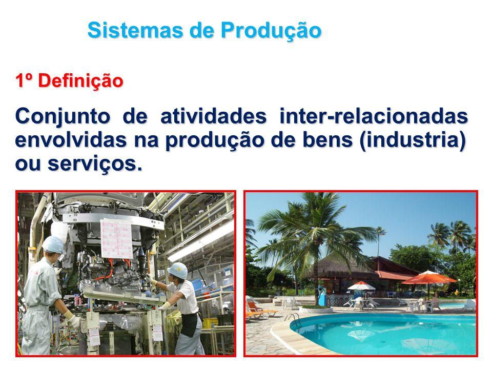 Sistemas de Produção1º Definição.