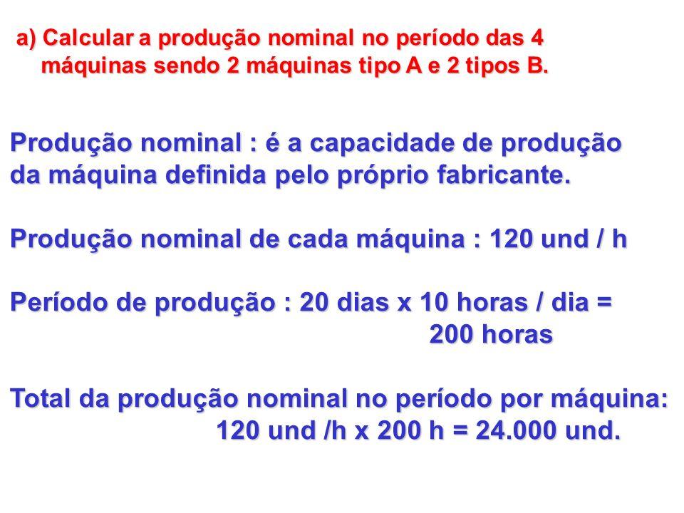 Produção nominal : é a capacidade de produção