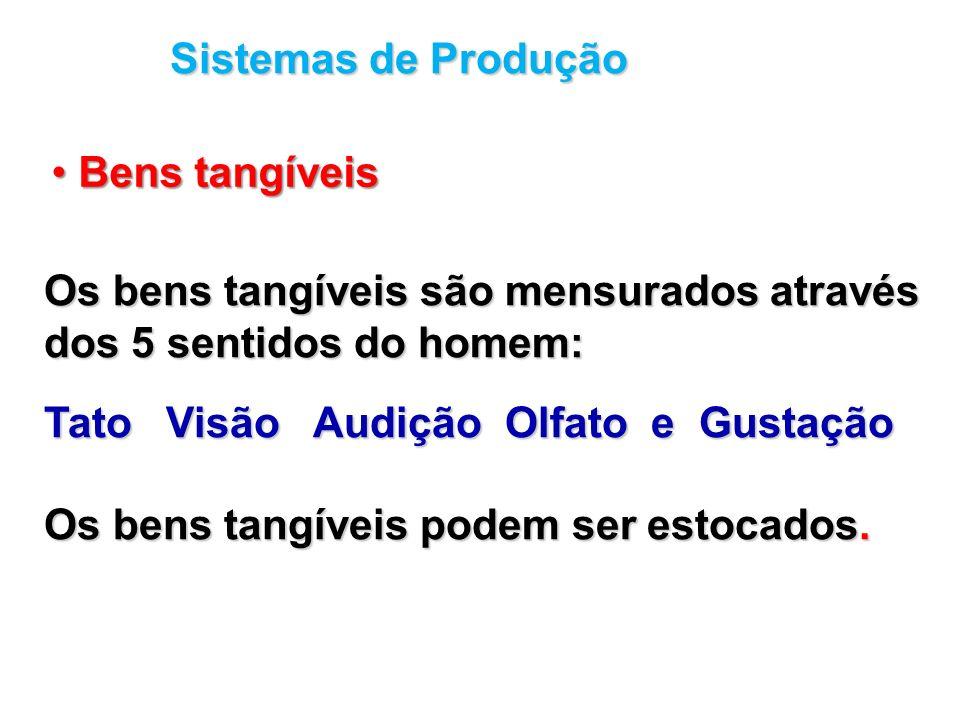 Sistemas de ProduçãoBens tangíveis. Os bens tangíveis são mensurados através. dos 5 sentidos do homem: