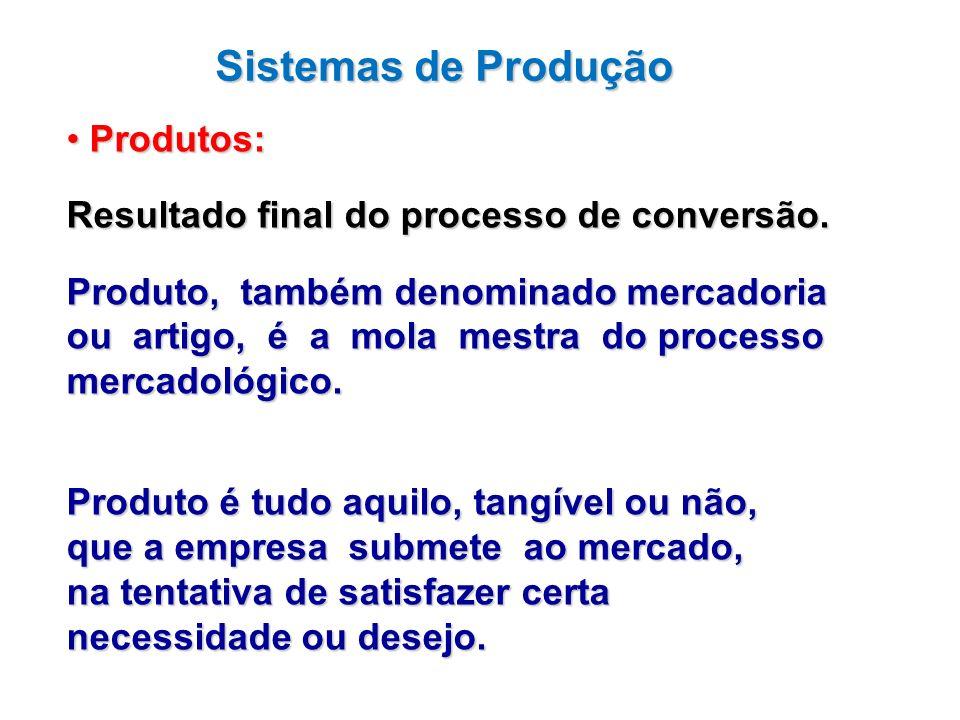 Sistemas de Produção Produtos: