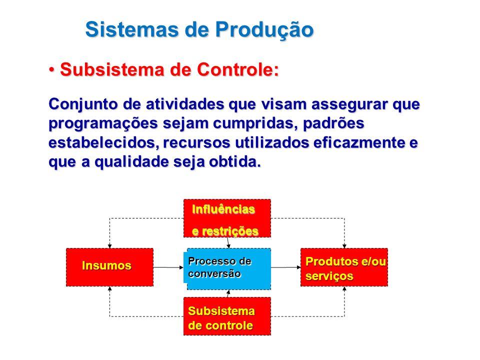 Sistemas de Produção Subsistema de Controle: