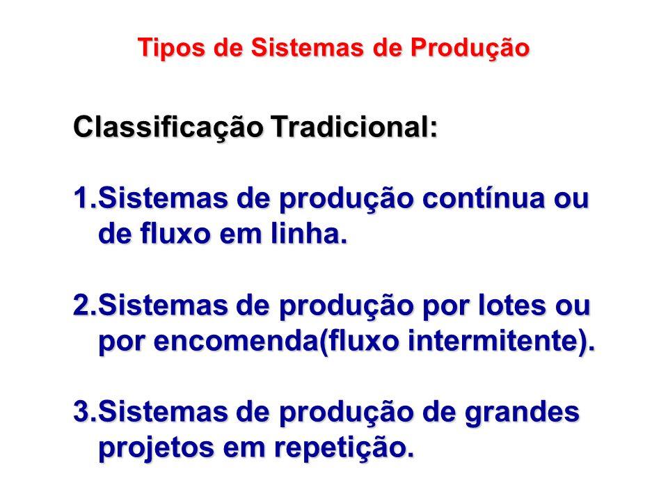 Classificação Tradicional: