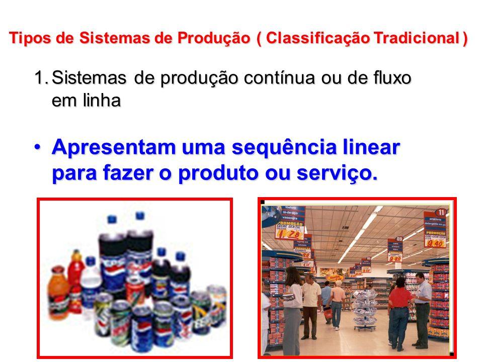 Apresentam uma sequência linear para fazer o produto ou serviço.