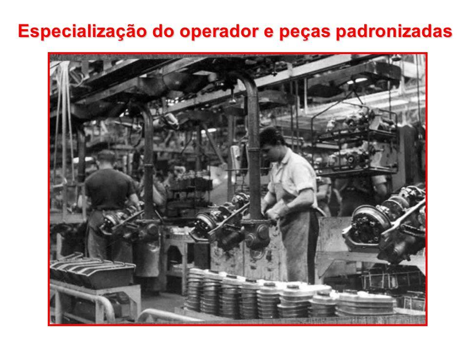 Especialização do operador e peças padronizadas
