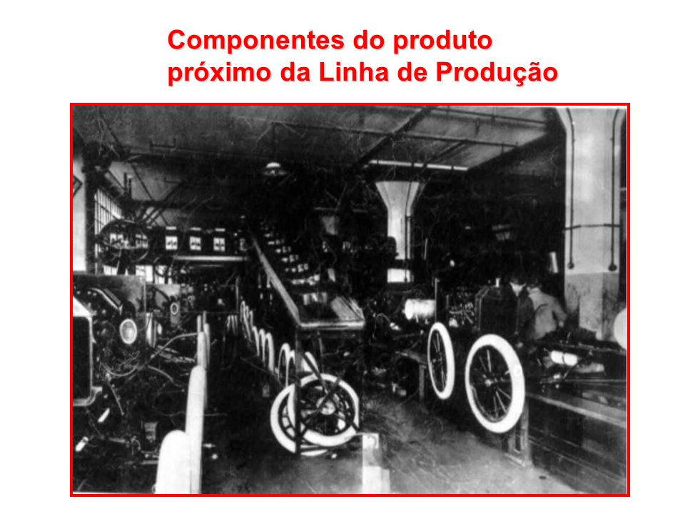 Componentes do produto