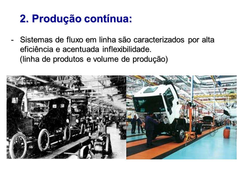 2. Produção contínua: Sistemas de fluxo em linha são caracterizados por alta eficiência e acentuada inflexibilidade.