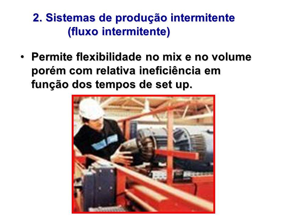 2. Sistemas de produção intermitente