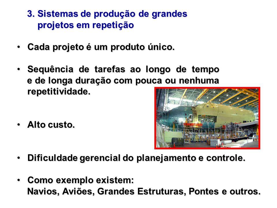 3. Sistemas de produção de grandes