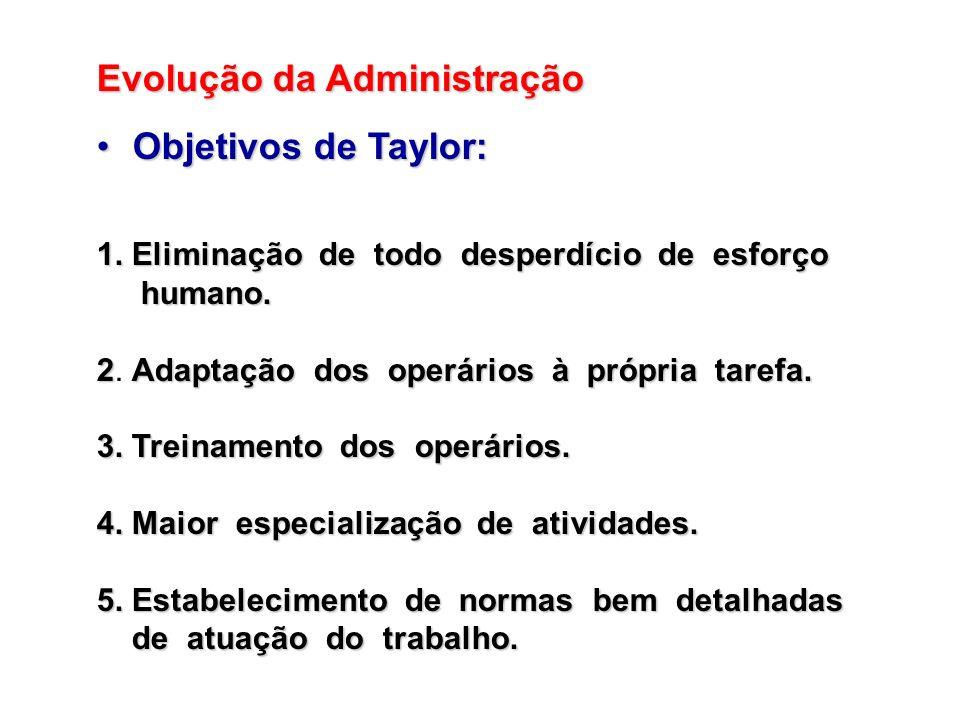 Evolução da Administração Objetivos de Taylor: