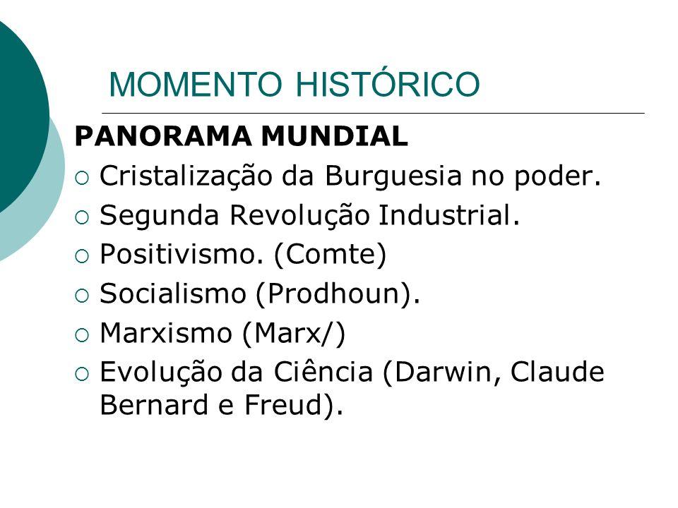 MOMENTO HISTÓRICO PANORAMA MUNDIAL